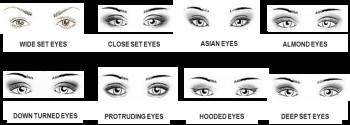 makeup_types-of-eyes_2-2ferrertetretrt